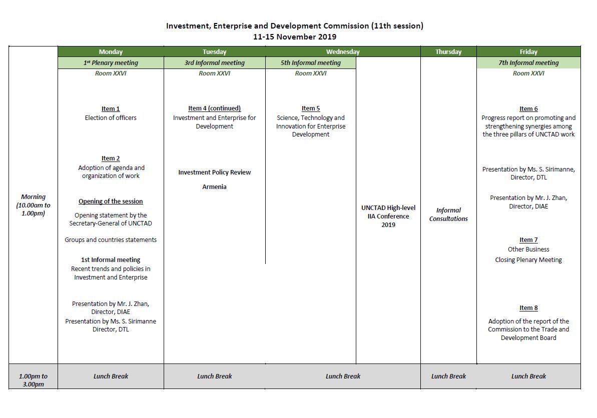 Commission November 2019 Programme