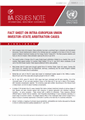 Fact Sheet on Intra-European Union Investor-State Arbitration Cases